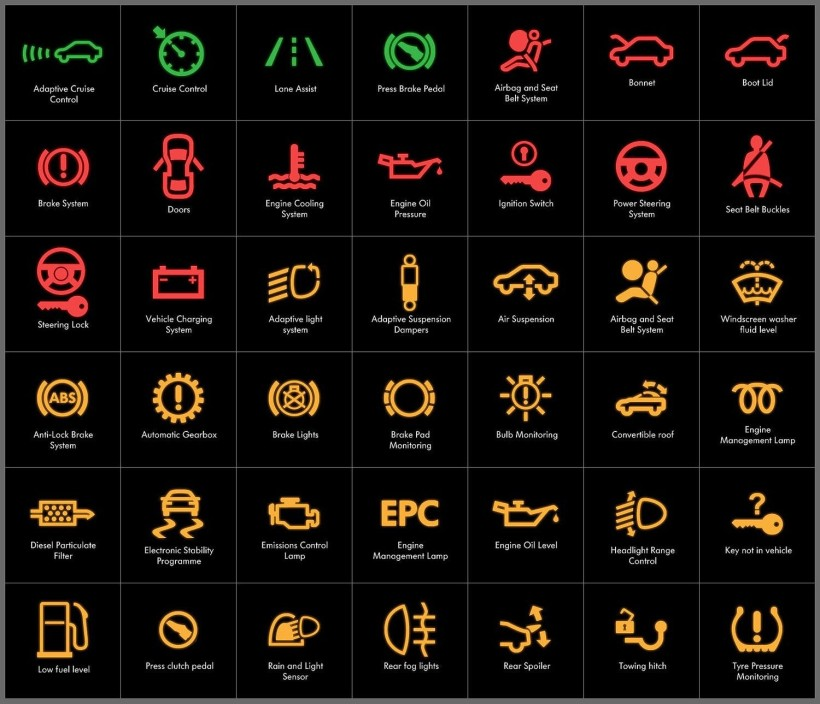 Images with Witness lights on board table symbols signs explanations